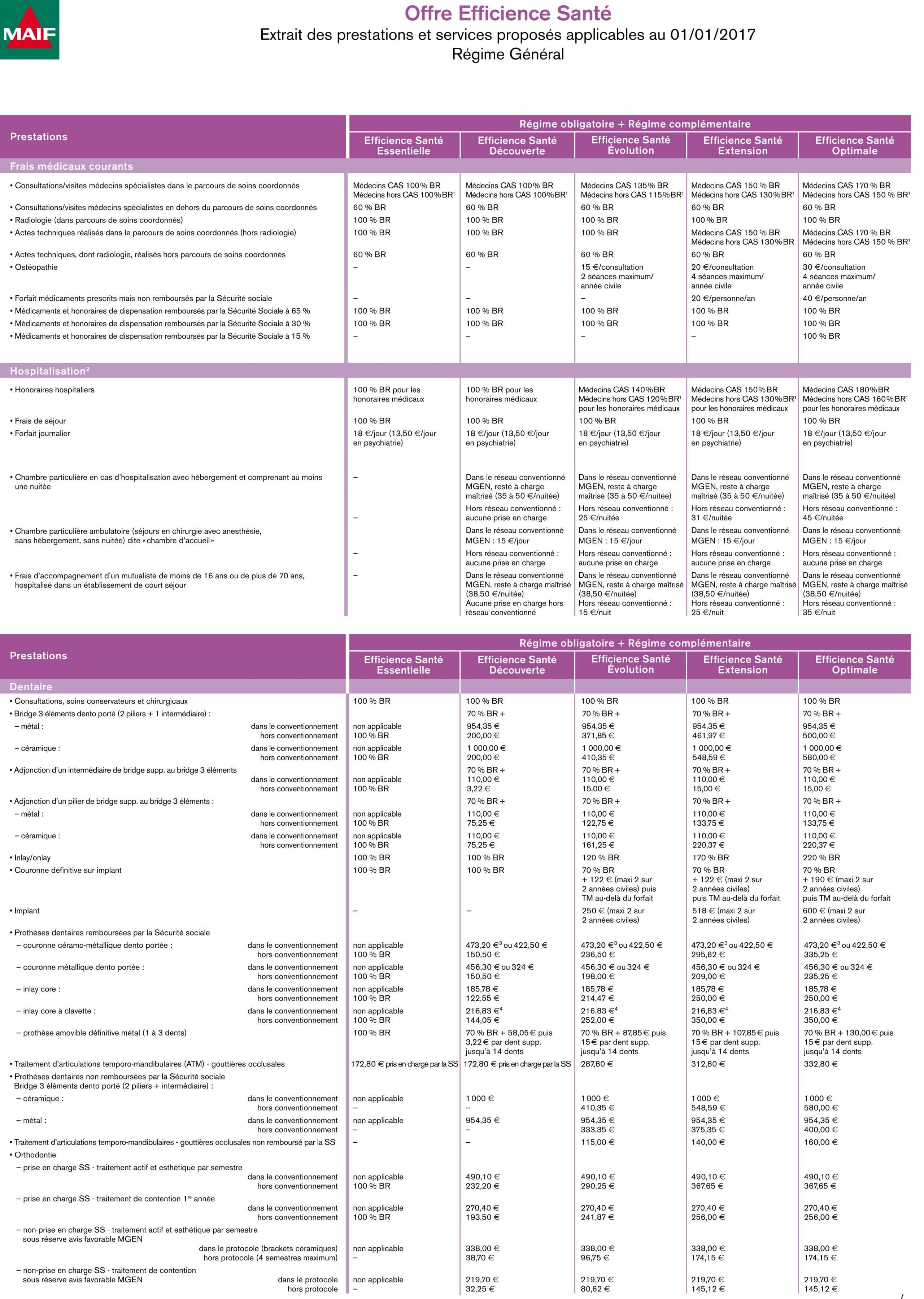 Remboursement optique mutuelle generale niveau 2 - reprogram dd5fb31e8ae6