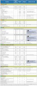 891eac4faa189b Elle propose une offre de eovi-mutuelle-frais-pris-en-charge